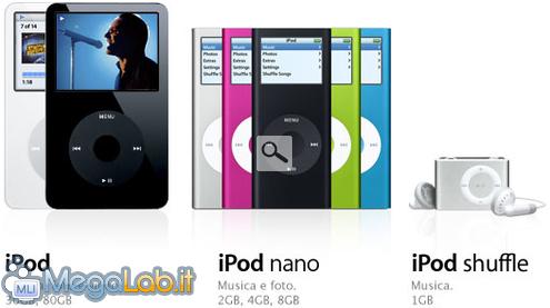 La_famiglia_iPod.jpg