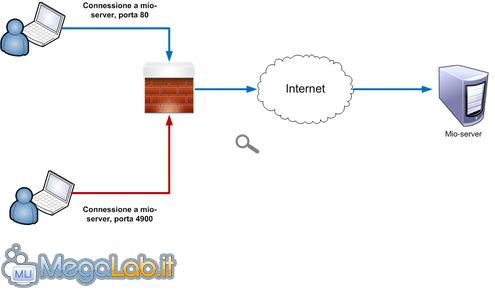 Firewalled_lan2.png