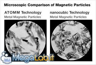01_-_Nanocubic_storage.jpg