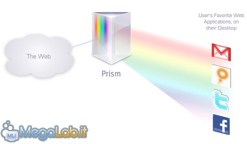 01_-_Mozilla_Prism.jpg