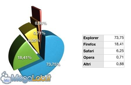 Browser_Marketshare.jpg