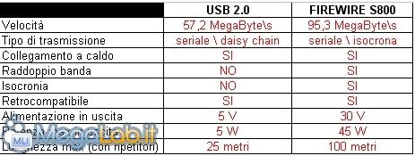 Usb2fw800.jpg