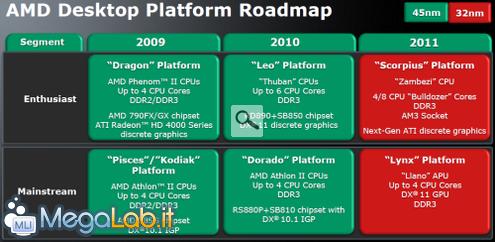 Roadmap-desktop.png