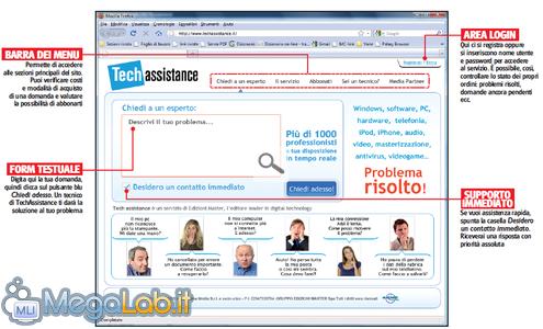 TechAssis.png