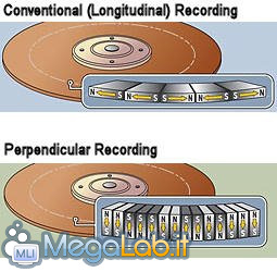 01_-_Perpendicular_Recording.jpg