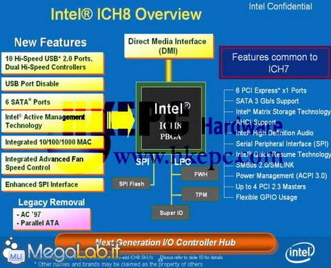 03_-_Intel_ICH8_Confidential.jpg