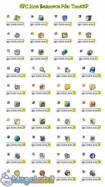 Gpc.icons.jpg