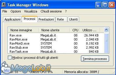 Rising_antivirus_risorse_in_scansione.jpg