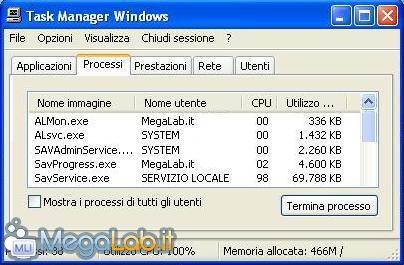 Sophos_risorse_in_scansione.jpg