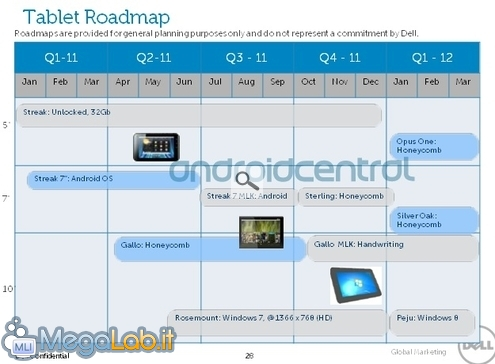 Tablet_roadmap_dell.jpg