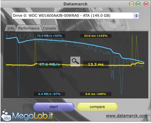 Datamarck_grafico.PNG