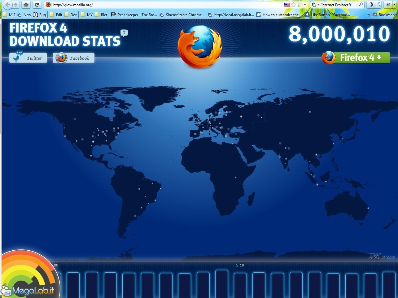 Firefox 4 0: 8 milioni di download e una torta [MegaLab it]