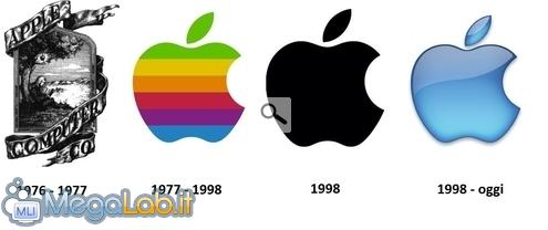 Storia logo.jpg
