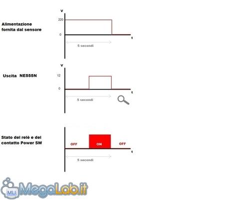 Grafico finale.JPG