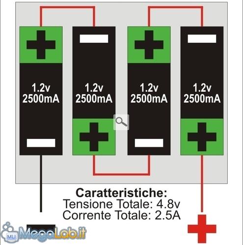 Batterialitioserie.jpg