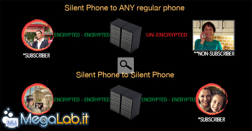 Layout_Secure-to-all-Calling.0412baf7fd19.jpg