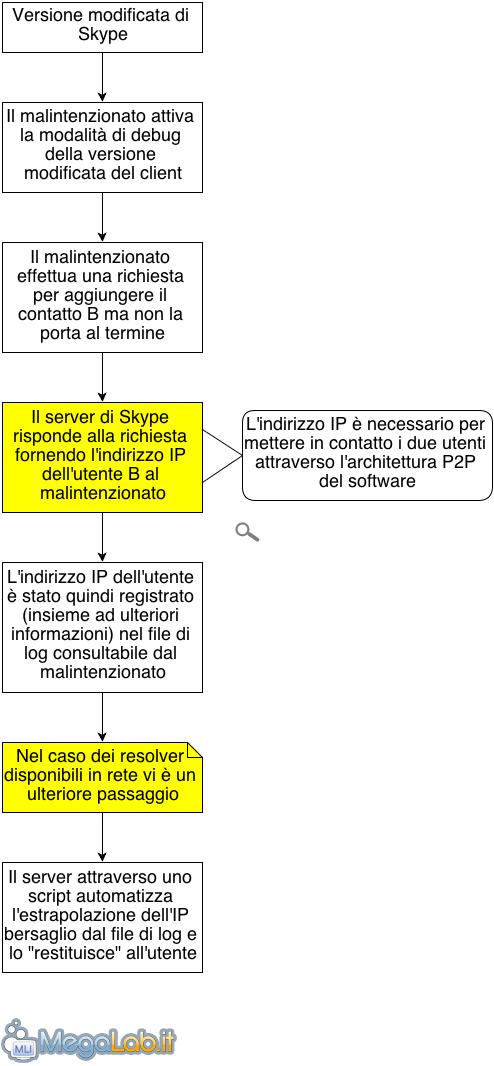 Diagramma_f.png