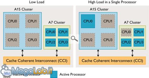 Figure_5_CPU_Migration_Model_2.500.jpg