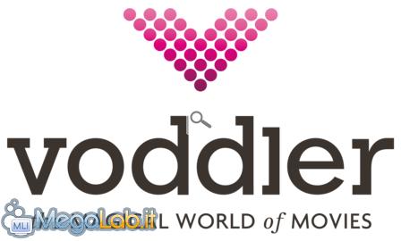 Voddler.png